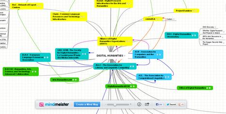 A digitális bölcsészet néhány intézménye egy mind mapen   bölcsészeti informatika 551   Scoop.it