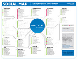 Social Media Map - by Overdrive Interactive   social musings   Scoop.it