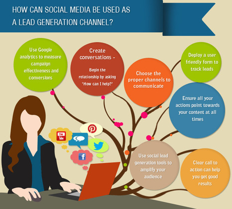 How Can Social Media be Used as a Lead Generation Channel? | Blogger's World | Scoop.it