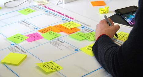 Entrepreneuriat: à quoi sert le Business Model Canvas | Mentorat et Ressources Humaines | Scoop.it