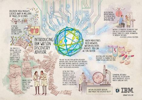 IBM's Watson discovery advisor: towards fully contextual and cognitive systems | Potentially Disruptive | Scoop.it