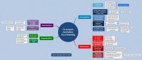 13 erreurs mortelles en e-learning et comment les éviter | Ressources et Outils en e-formation | Scoop.it