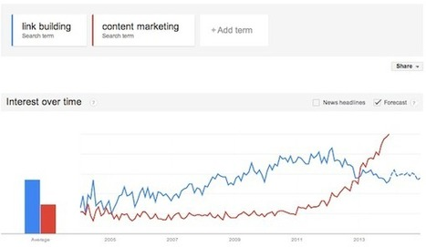 5 Ways to Have Killer Content in 2014 | Search Engine Watch | Big Media (En & Fr) | Scoop.it