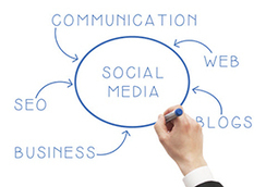 Milestone Internet Marketing » Top 8 Social Media Trends for 2014 | Brand & Content Curation | Scoop.it