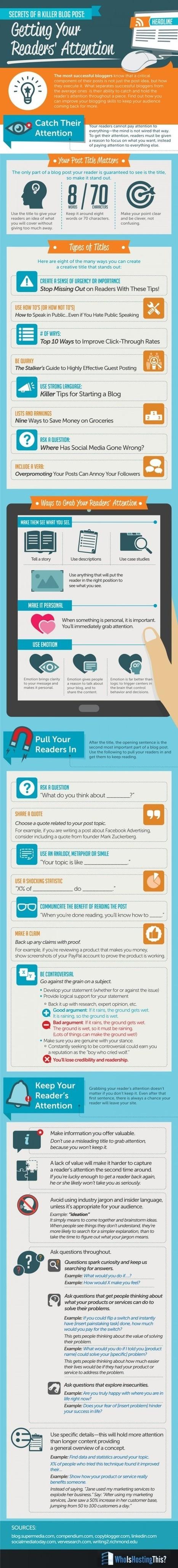 Les Secrets d'un Billet de Blog Irrésistible ! – Infographie | Emarketinglicious | Webmarketing | Scoop.it