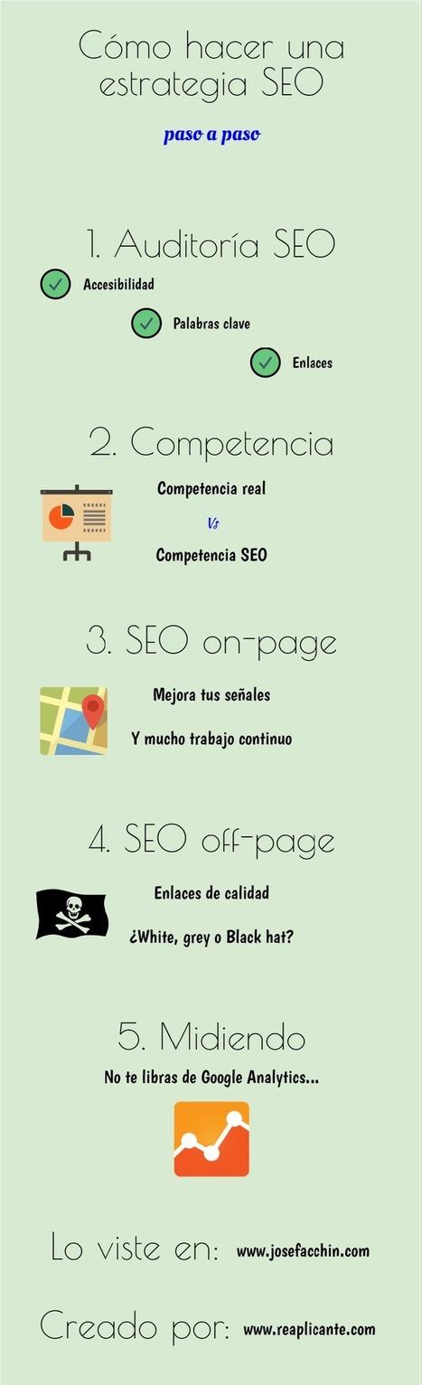Cómo hacer una Estrategia SEO #infografia #infographic #seo | GuadaTIC | Scoop.it