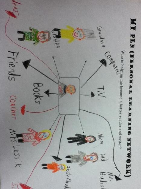 Twitter / jgbluedevil: 1st Grade PLN's! Thanks Ms. ... | Personal Lrng Network | Scoop.it