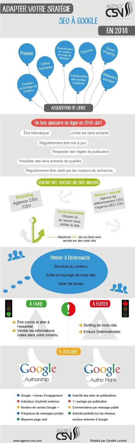 Infographie : Les bons conseils SEO pour 2014 | Time to Learn | Scoop.it