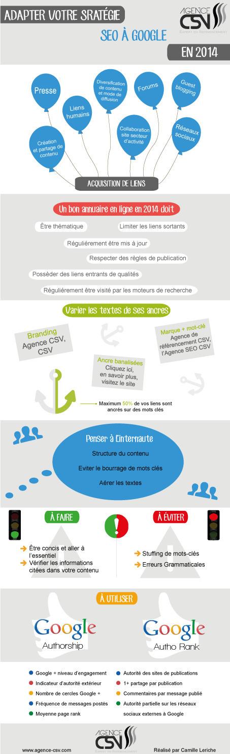 [Infographie] Les bons conseils SEO pour 2014 | Outils et astuces du web | Scoop.it