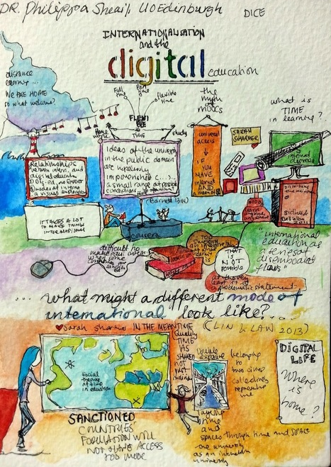 Doing Conference Illustrations Differently: Internationalisation in and of higher education: contexts, concepts and contentious issues (SRHE seminar) | Internationalisation of Higher Education | Scoop.it