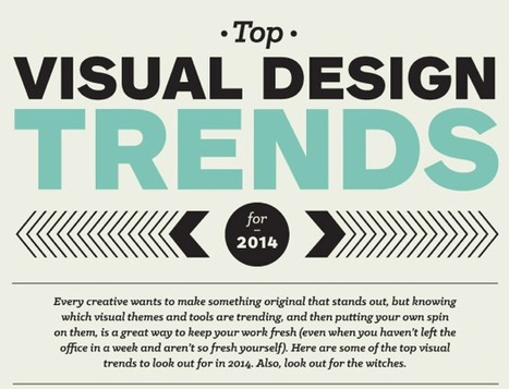 Web and Graphic Design Trends 2014 – Infographic via istock | Design Revolution | Scoop.it