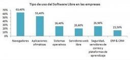 Ventajas de la gestión empresarial con software libre de gestión   Empresa 3.0   Scoop.it
