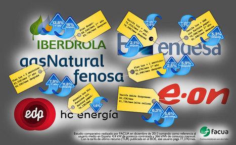 FACUA alerta de que las ofertas de las eléctricas en el mercado libre encarecen el recibo hasta un 16% | Noticias, news | Scoop.it