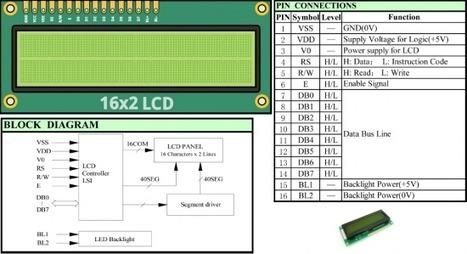 Arduino LCD Enhancement | Open Source Hardware News | Scoop.it