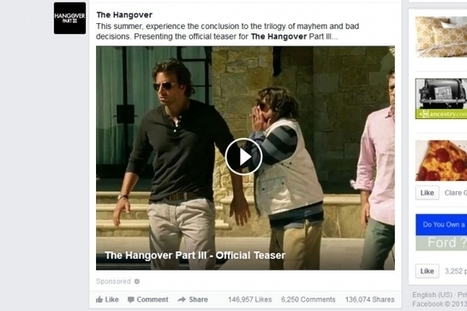 Facebook News Feed Redesign Includes Bigger Ads | Digital - Advertising Age | Travelopedia | Scoop.it