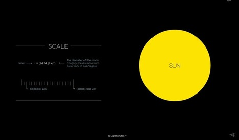 Infographic: What the universe would look like if the moon was the size of one pixel | Malaysian Youth Scene | Scoop.it
