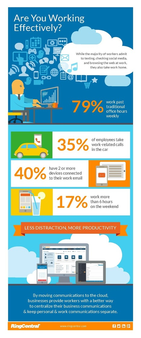 Infographic: How does BYOD impact work habits? | Health | Scoop.it