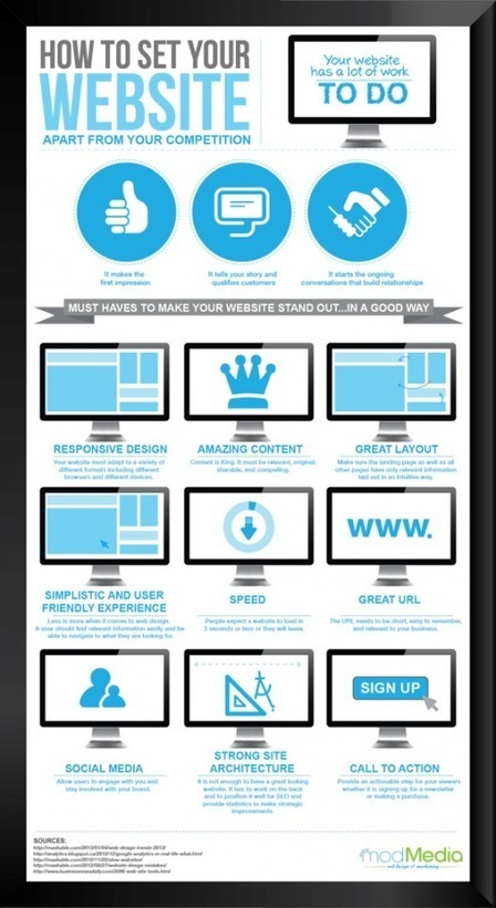 9 tips to make your website stand out from competitors (Infographic) | BtoBMarketing | Scoop.it
