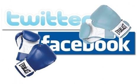 Facebook login mobile, Zuckerberg sfida Twitter perfezionando Live | Social Media War | Scoop.it