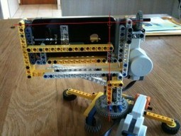 Spherical 360 Degree Panorama with LEGO Mindstorms motorized ... | Lego Mindstorms | Scoop.it