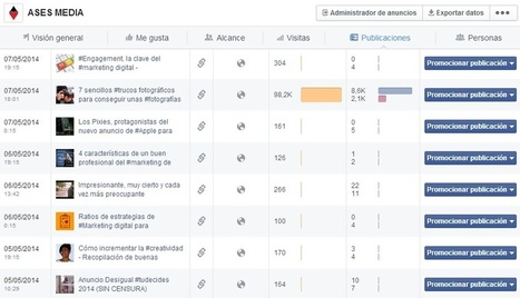 Publicidad efectiva en redes sociales - Agencia de Publicidad   Marketing en Marbella - Agencia Ases Media   Scoop.it