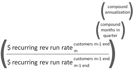 Public SaaS Company Disclosure Metrics for Retention and Renewal Rates | CustDev: Customer Development, Startups, Metrics, Business Models | Scoop.it