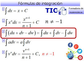 Integration Formulae (Part 3) | Mathematics learning | Scoop.it