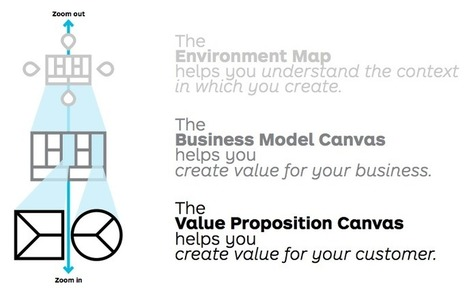 5 Questions You Never Dared to Ask About the Business Model Canvas | Growth Hacking | Scoop.it