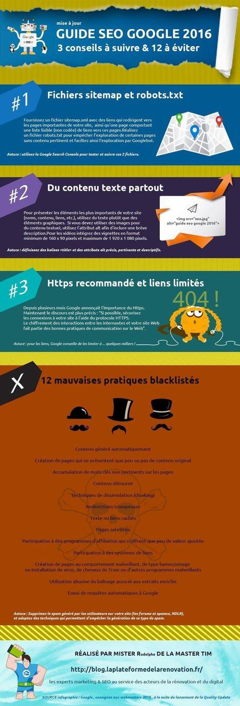 Le dashboard Twitter est disponible en France - Blog du Modérateur | Web et reseaux sociaux | Geeks | Scoop.it