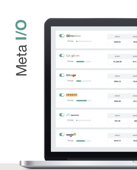 Meta I/O: Undoubtedly the best meta-search manager. | Hotel Marketing | Scoop.it