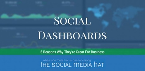 5 Reasons Social Dashboards Are Great For Business | Digital Brand Marketing | Scoop.it