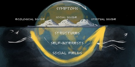 One Earth, Two Social Fields | Graphic Coaching | Scoop.it