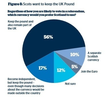 Do you agree?   Unionist Shenanigans   Scoop.it