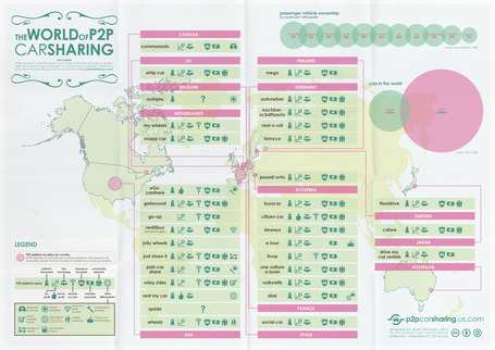 Infographic: The World of P2P Car Sharing | collaborative consumption - | Scoop.it