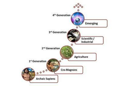 Conscious Evolution - Rethinking Complexity | Futurable Planet: Answers from a Shifted Paradigm. | Scoop.it