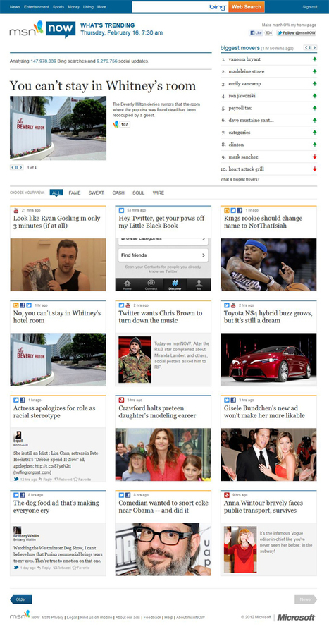 Microsoft Launches Curation Site msnNow | Social Media and its influence | Scoop.it