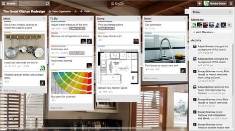 Créer son planning éditorial : les étapes pour être efficace | le 2.0 à mon service | Scoop.it