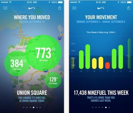 Nike+ Move, First Introduced M7 Coprocessor-Integrated App, Launches in App Store | The Periscope Pulse | Scoop.it