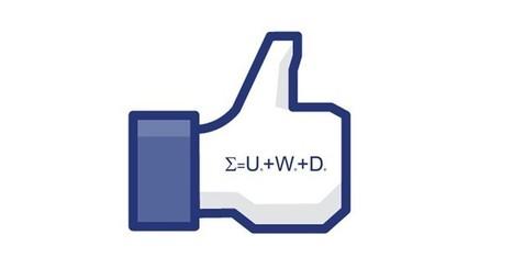 Les conséquences de la baisse du Reach sur Facebook   Facebook pour les entreprises   Scoop.it