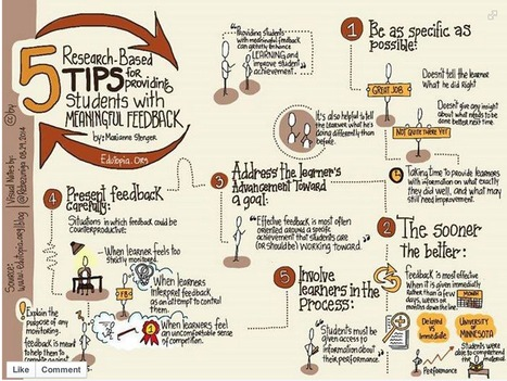 5 Tips for Providing Effective Feedback to Students ~ Educational Technology and Mobile Learning | Technology | Scoop.it