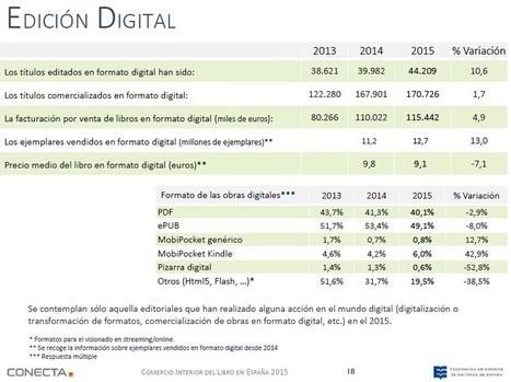 Los puntos brumosos de la edición digital en el Avance de resultados del Comercio interior del libro en España 2015 | Edición en digital | Scoop.it