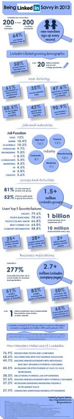 Linkedin es una pasada #infografia #infographic #socialmedia | Mundo digital | Scoop.it