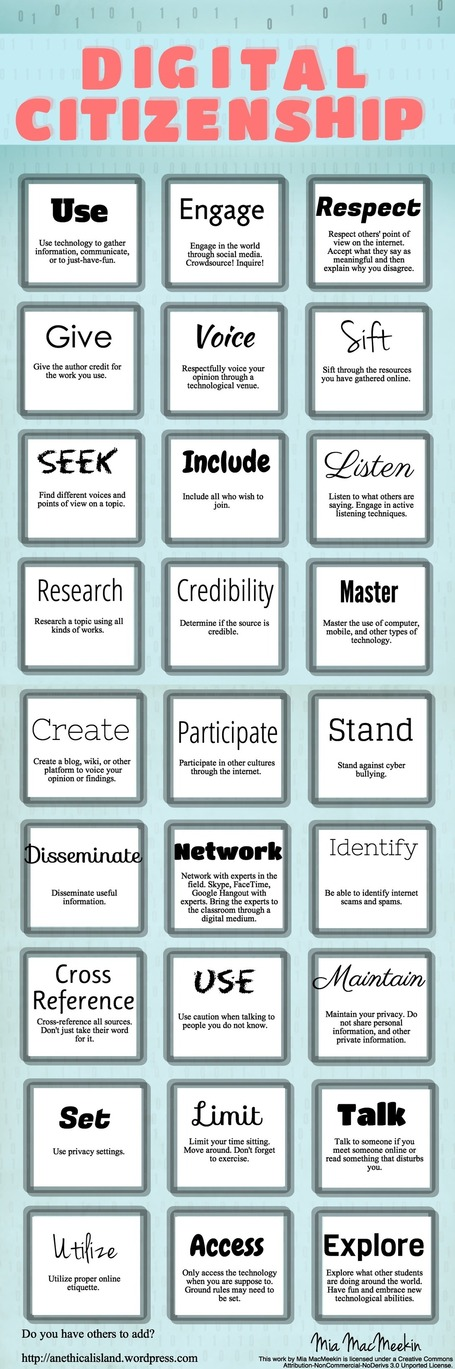 Awesome Digital Citizenship Graphic for your Classroom ~ Educational Technology and Mobile Learning | Thinking about Digital Citizenship | Scoop.it