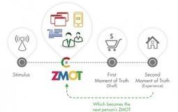 I coupons e lo Zmot, ma le aziende lo sanno? | MoveUp.it Web ... | Offerte e sconti a Palermo con Kypon | Scoop.it