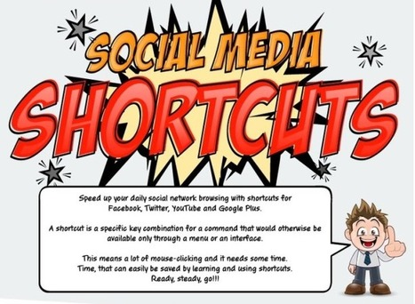 80 Time-Saving Social Media Shortcuts - Edudemic | Edtech PK-12 | Scoop.it
