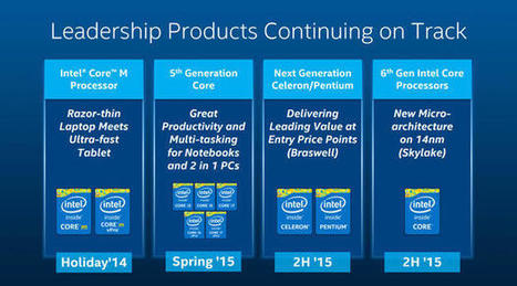 Intel sees plenty of innovation left in PCs | The Jazz of Innovation | Scoop.it