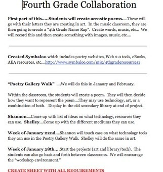 Collaborative Poetry Gallery Walk Project....4th Grade Classroom | Owl Writing | Scoop.it