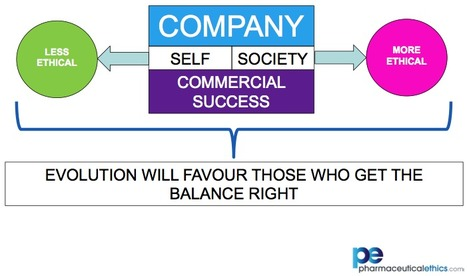 Evolution will favour Pharma companies that get the balance right | Pharma | Scoop.it