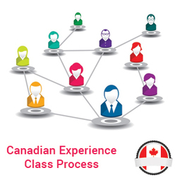 Canadian Experience Class Immigration | MoreVisas | Immigration Consultants India | Scoop.it