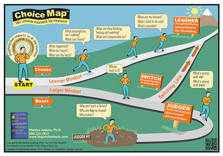 Choice Map « Inquiry Institute | interesting | Scoop.it